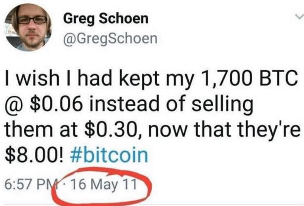 Investment Checklist Twitter screenshot