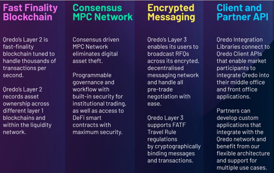 Credo Core Technology Pillars